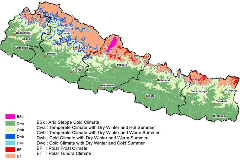Nepal Klima